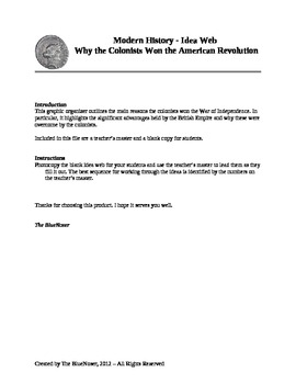 Graphic Organizer - Why the Colonists Won the American Revolution