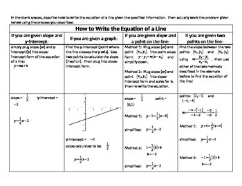 Graphic Organizer: Writing Equations of Lines (Different Methods)
