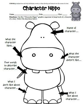 Graphic Organizer Character Hippo