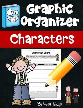 Graphic Organizer Characterization