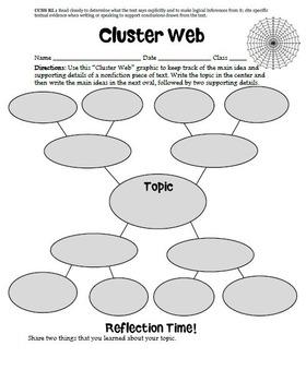 Graphic Organizer Cluster Web