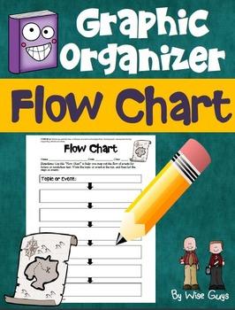 Graphic Organizer Flow Chart