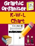 Graphic Organizer KWL Chart