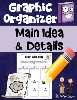 Graphic Organizers Main Idea