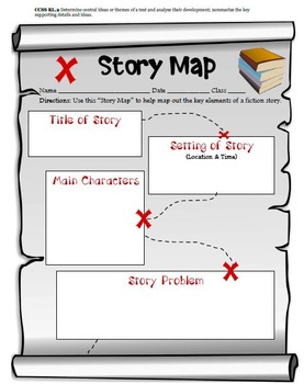 Graphic Organizer Story Map