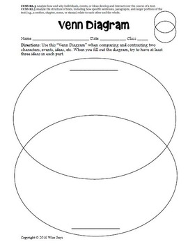 Graphic Organizer Venn Diagram