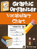 Graphic Organizer Vocabulary Chart