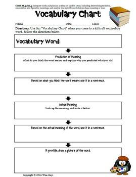 Graphic Organizer Vocabulary Chart