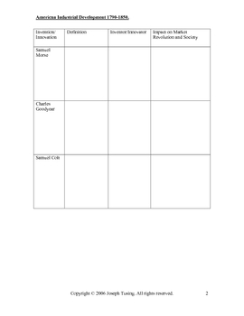 GRAPHIC ORGANIZER-American Industrial Development 1790-1850