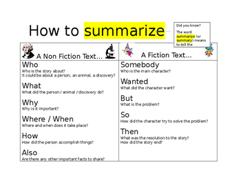 Graphic Organizer / anchor chart for summarizing fiction and non fiction text