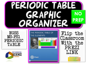 Graphic Organizer and PREZI for Periodic Table