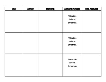 Graphic Organizer and/or Immersion Chart for Author's Purpose and Text Features
