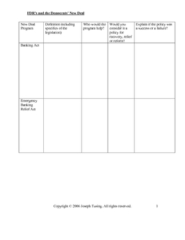 GRAPHIC ORGANIZER-FDR's New Deal Policies