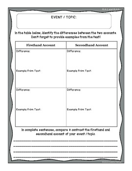 FREE Graphic Organizer for 4th Grade - Reading Informational Text