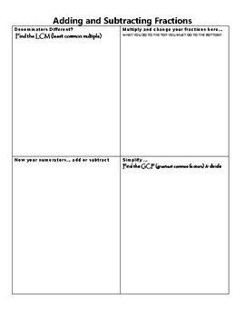 Graphic Organizer for Adding & Subtracting Fractions with Unlike Denominators