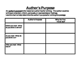 Graphic Organizer for Author's Purpose