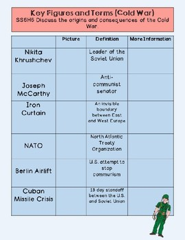Graphic Organizer for Cold War Historical Figures