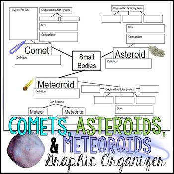 Comets Teaching Resources Teachers Pay Teachers