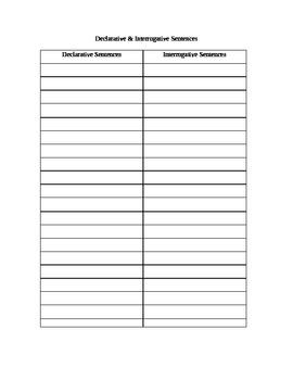 Graphic Organizer for Declarative & Interrogative Sentences