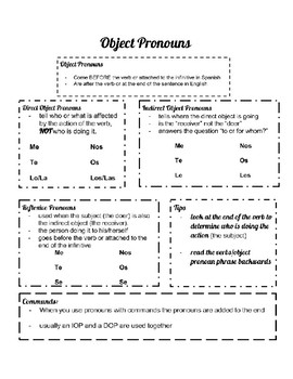 Graphic Organizer for Direct and Indirect Object Pronouns