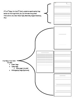Graphic Organizer for Essay Writing