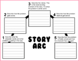 Graphic Organizer for Fiction Writing (with completed examples)
