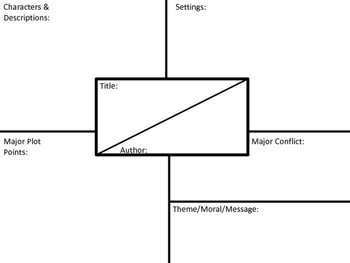 Graphic Organizer for Fiction story or Novel