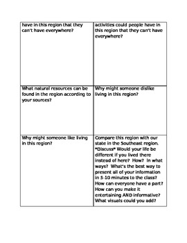 Graphic Organizer for Geography U.S.A. Region Research Report