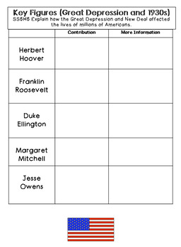 Graphic Organizer for Great Depression Historical Figures