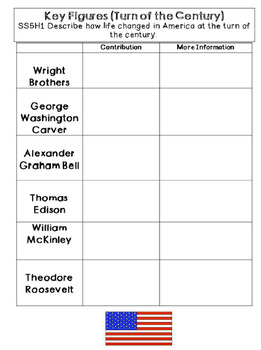 Graphic Organizer for Historical Figures from the Turn of the Century