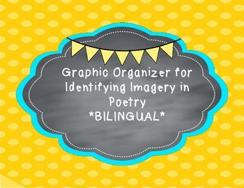 Graphic Organizer for Identifying Imagery in Poetry