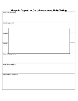 Graphic Organizer for Informational Note Taking