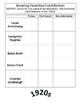 Graphic Organizer for Key Figures from the 1920s