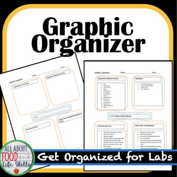 Graphic Organizer for Labs!