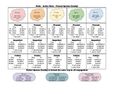 Graphic Organizer for Latin Verbs