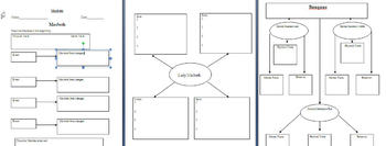 Graphic Organizer for Macbeth (Shakespeare)