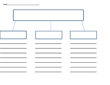 Graphic Organizer for Main Idea and Details/Sorting