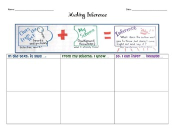 Graphic Organizer for Making Inference