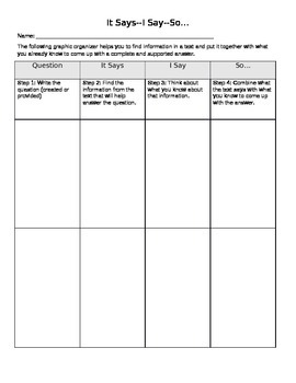 Graphic Organizer for Open Ended Response (It Says, I Say, And So)