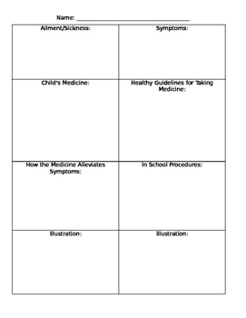 Graphic Organizer for Pamphlet on Medicines- Science