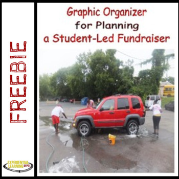 Graphic Organizer for Planning a Student-Led Fundraiser