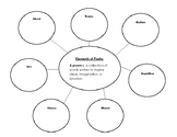 Graphic Organizer for Poetry Elements
