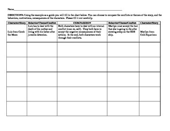 Graphic Organizer for Short Story Comparison