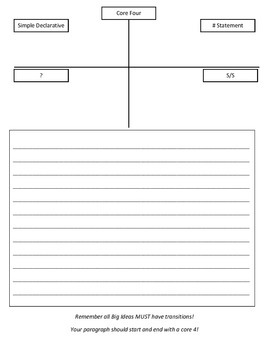 Graphic Organizer for Single Informative or Opinion Paragraphs