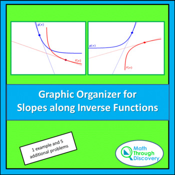 Calculus:  Graphic Organizer for Slope Along Inverse Functions