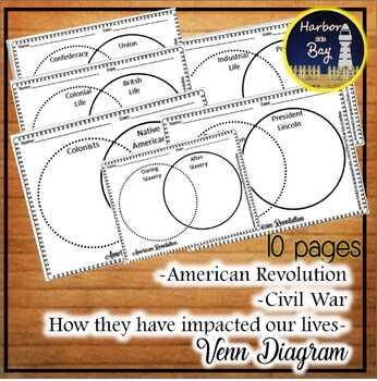 Graphic Organizer for Social Studies, Venn Diagram