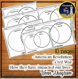 Graphic Organizer for Social Studies, Venn Diagram