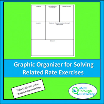 Calculus:  Graphic Organizer for Solving Related Rate Exercises