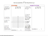 Graphic Organizer for Solving Systems of Two Equations