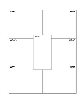 Graphic Organizer for Students Reading